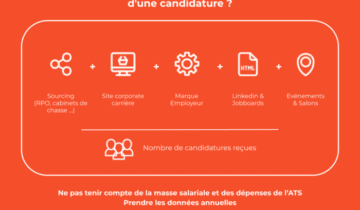 Image illustrant l'article Comment calculer le coût d'acquisition d'une candidature ?